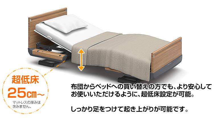 楽匠Z 超低床設計