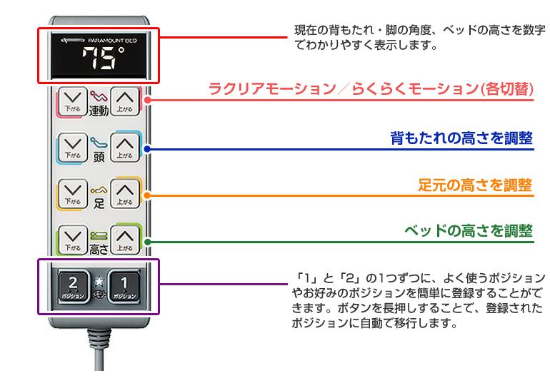 楽匠Z コントローラー3+1モーター