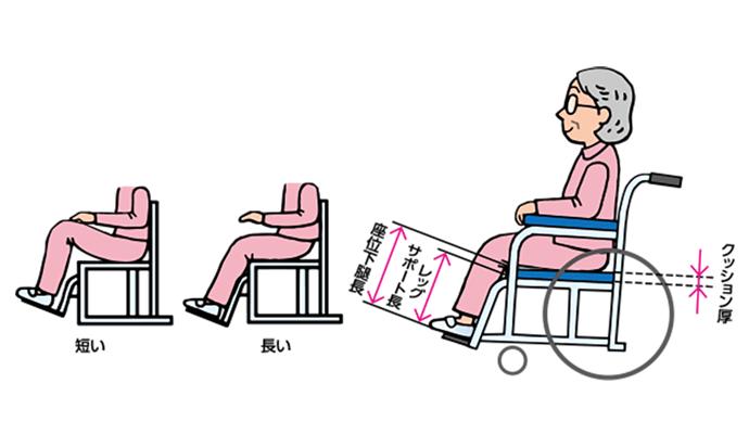 車椅子の選び方|レッグサポート・フットサポートの長さ