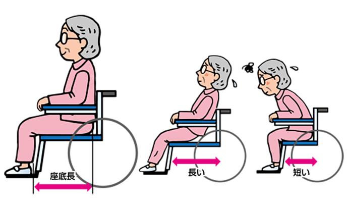 車椅子の選び方|座面の奥行き