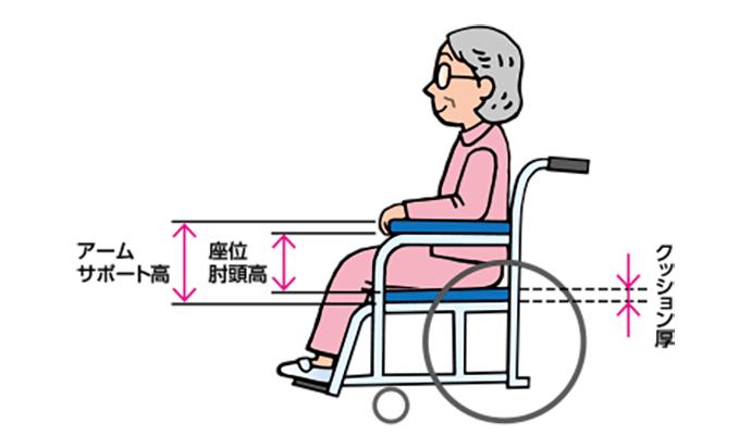 車椅子の選び方|アームサポートの高さ